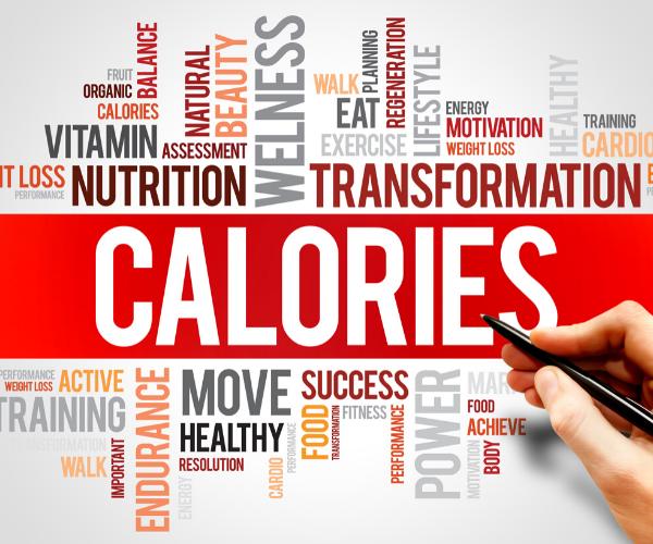 Calories: mindmap