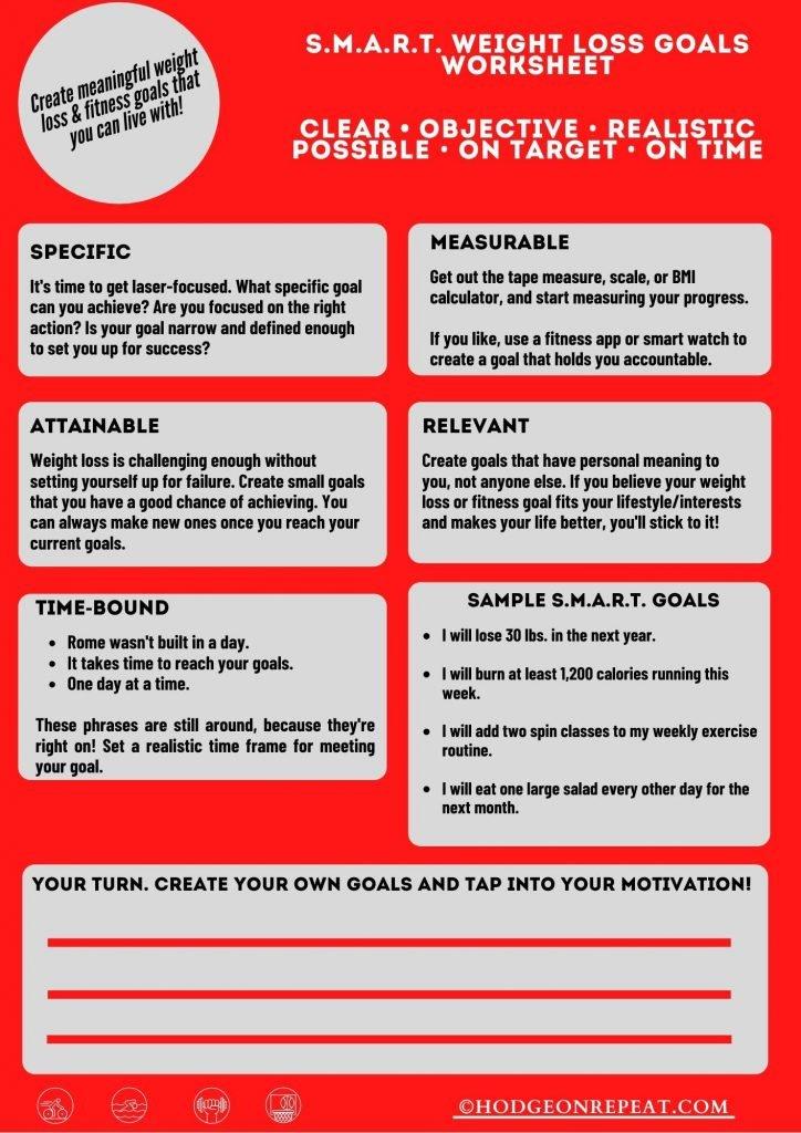 SMART goals weight loss worksheet